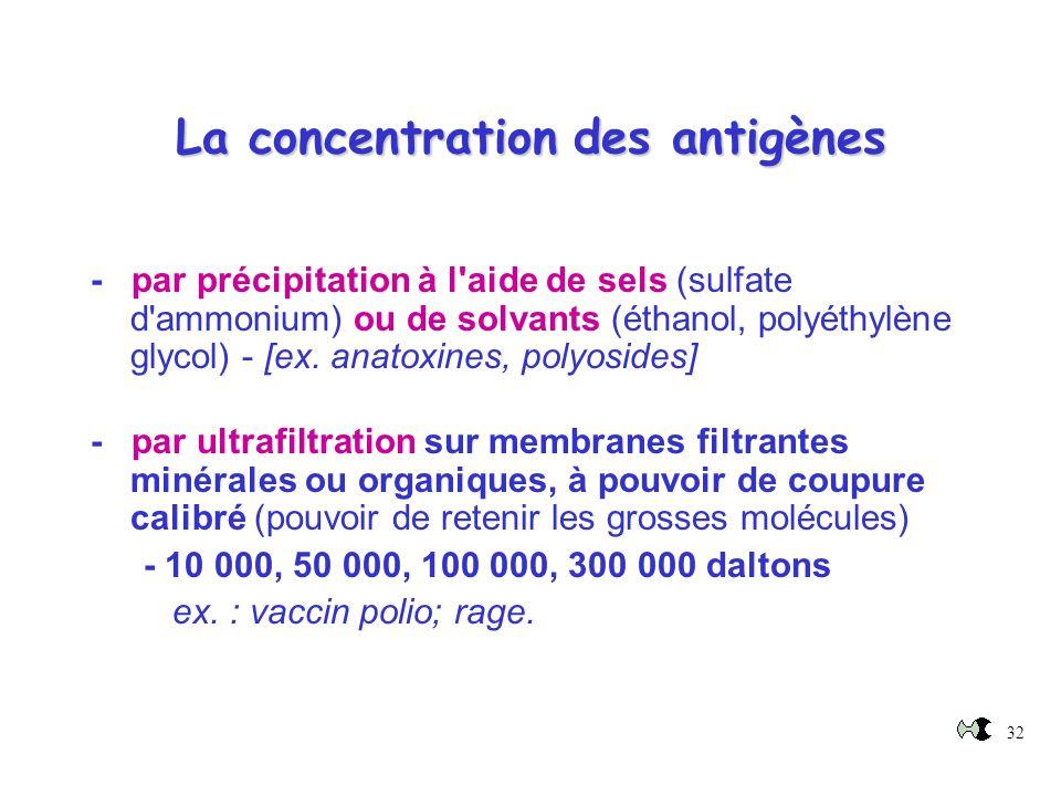 La concentration des antigènes
