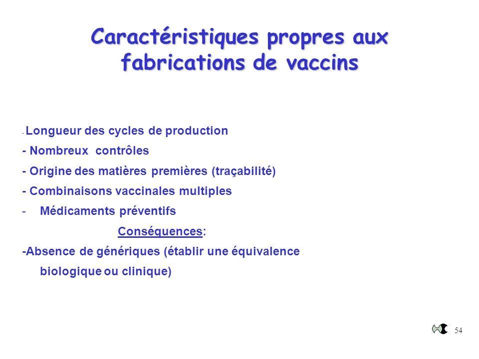 Caractéristiques propres aux fabrications de vaccins