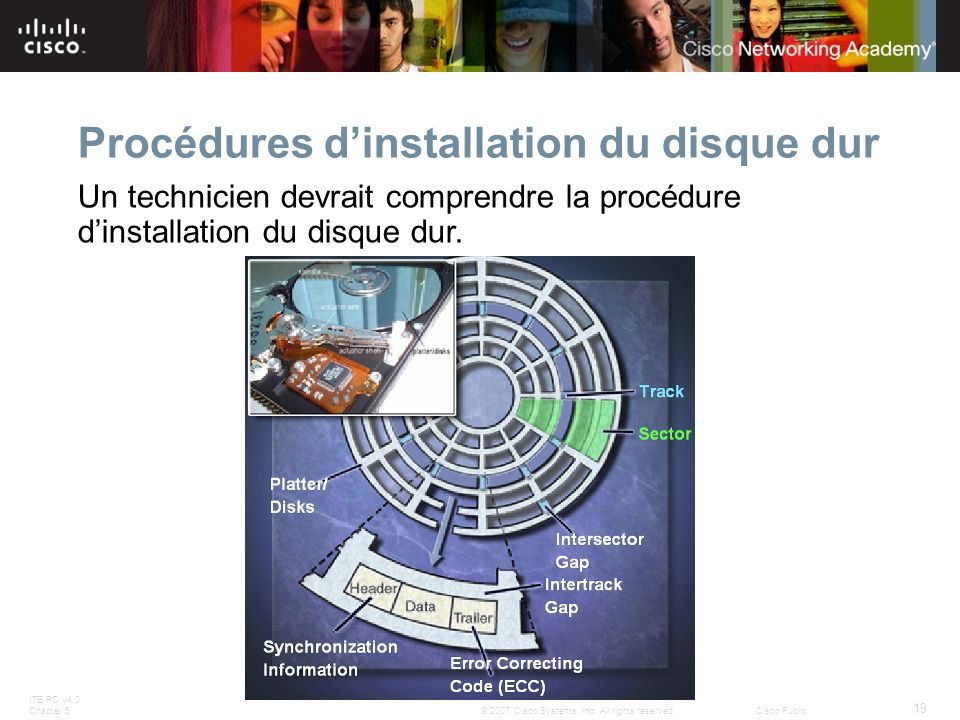 Procédures d'installation du disque dur