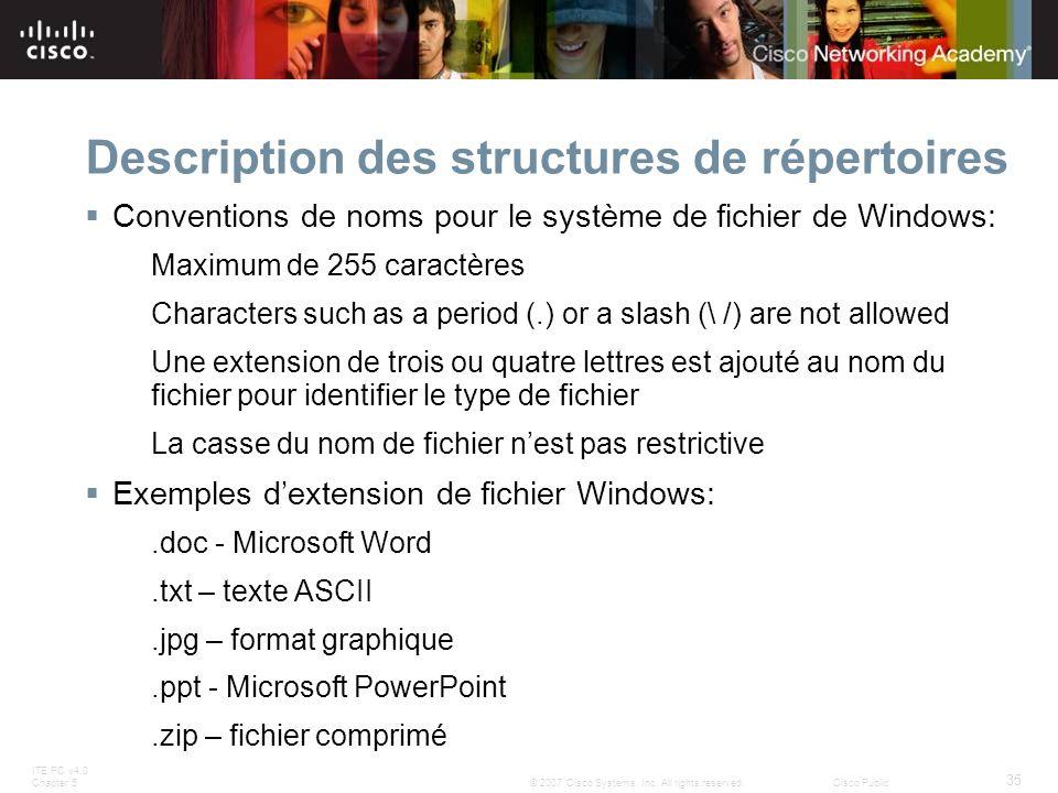 Description des structures de répertoires
