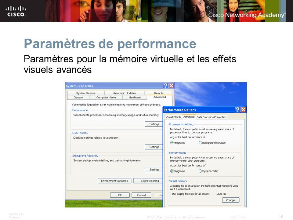 Paramètres de performance