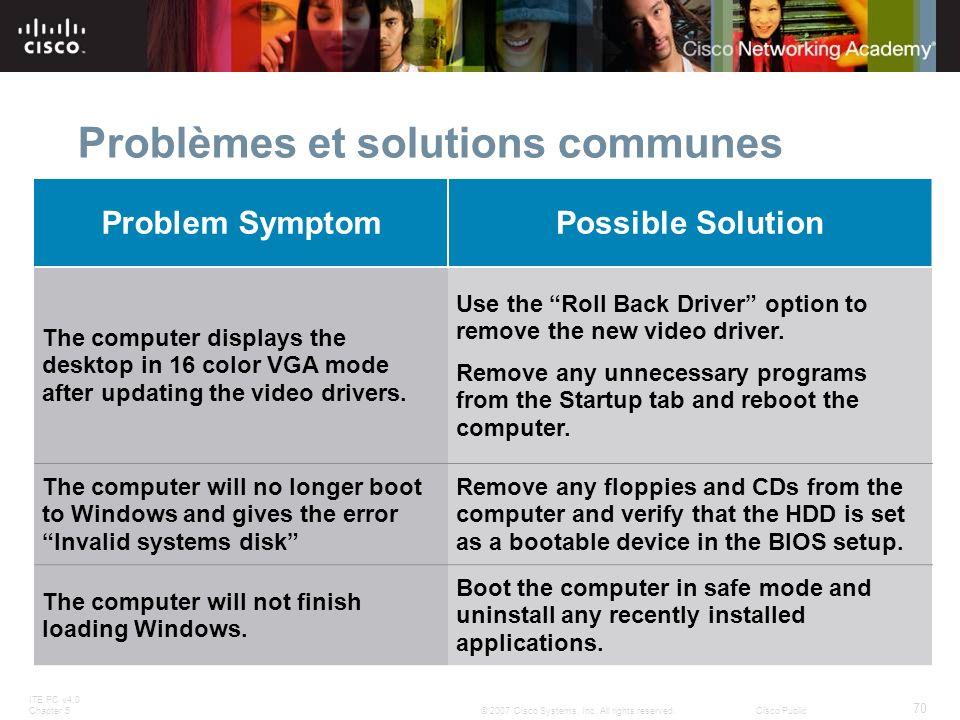 Problèmes et solutions communes