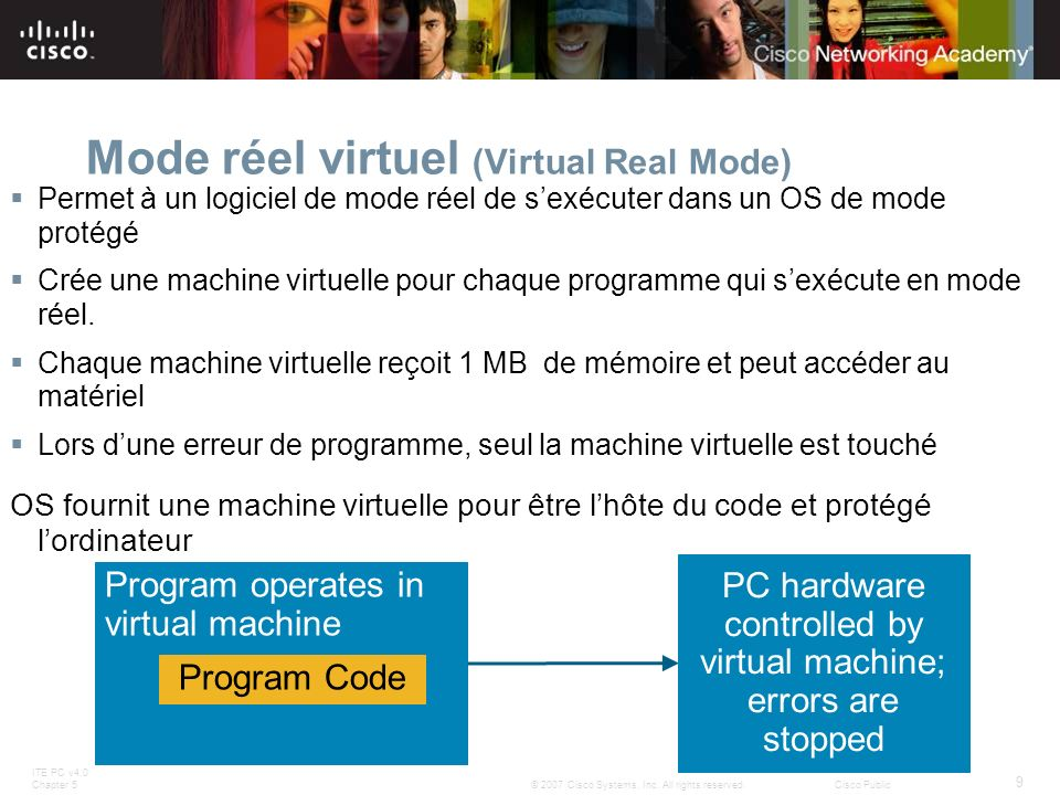 Mode réel virtuel (Virtual Real Mode)