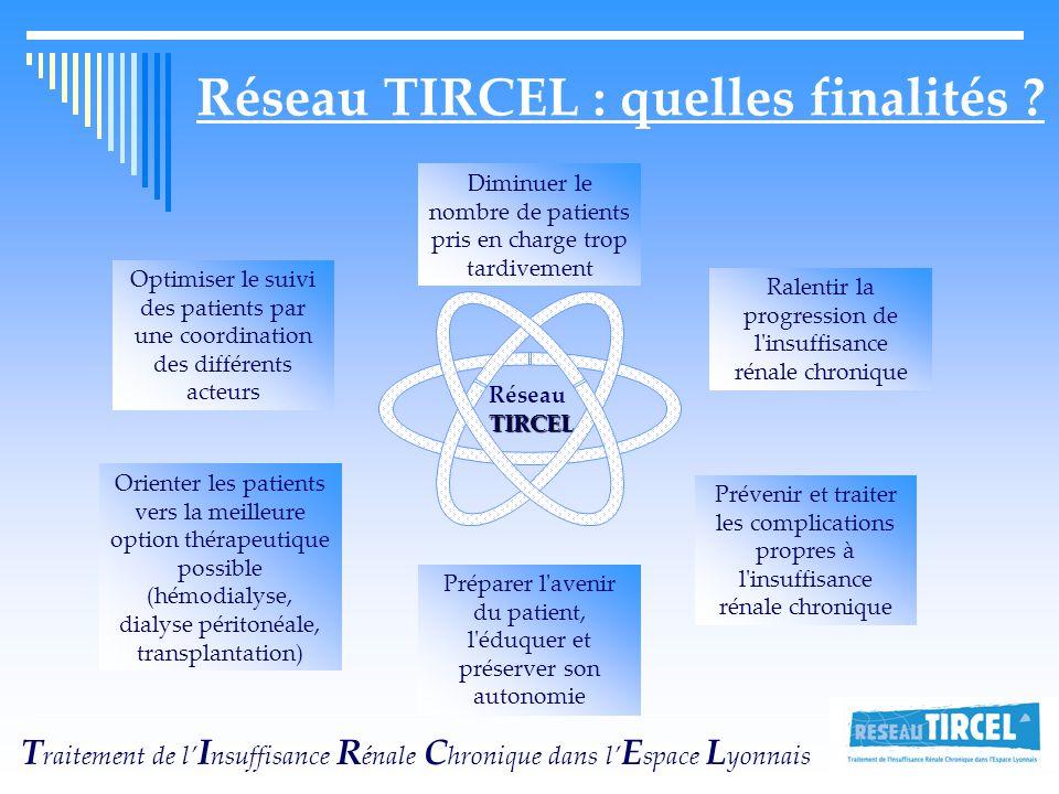Réseau TIRCEL : quelles finalités