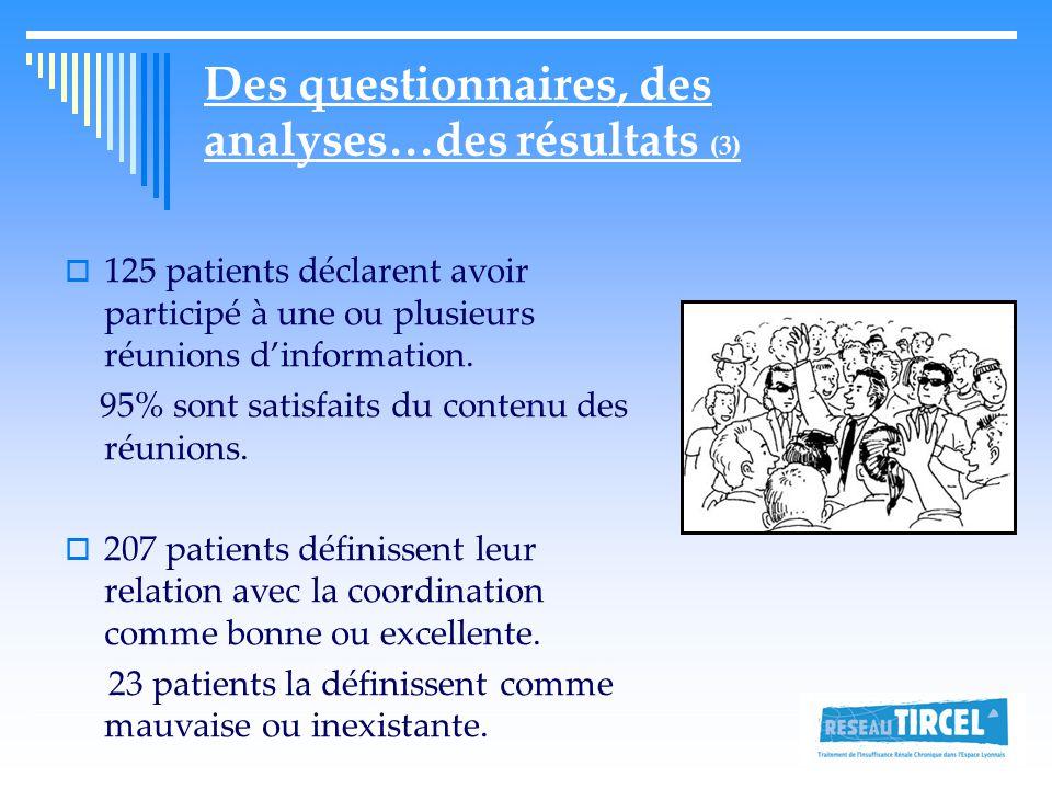 Des questionnaires, des analyses…des résultats (3)