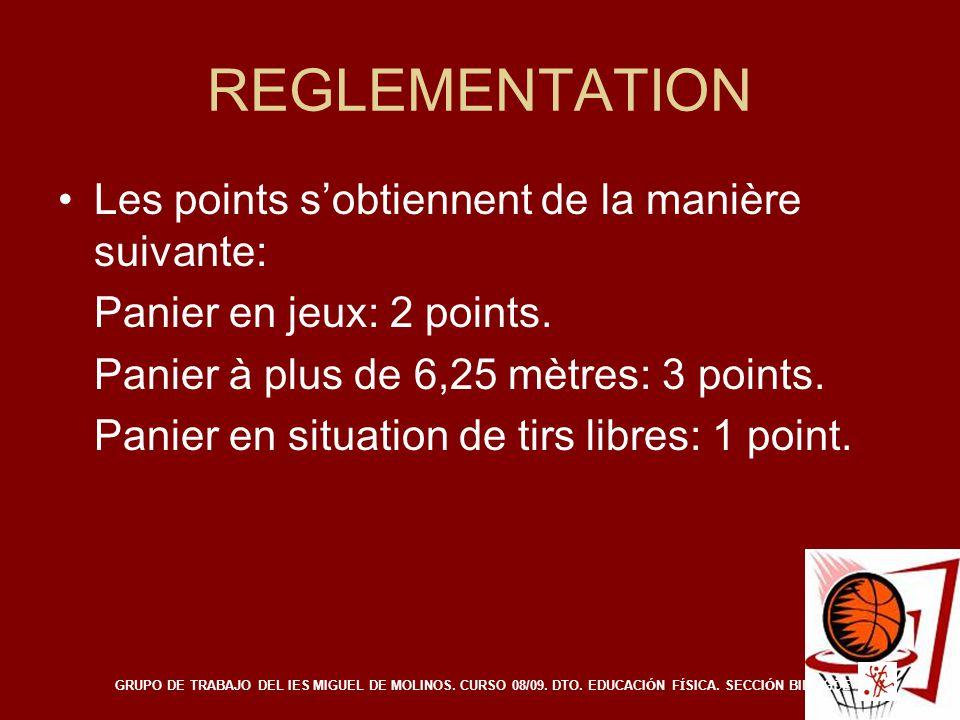 REGLEMENTATION Les points s'obtiennent de la manière suivante:
