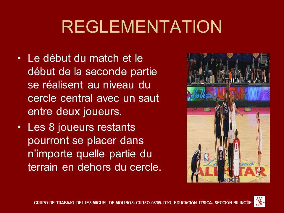 REGLEMENTATION Le début du match et le début de la seconde partie se réalisent au niveau du cercle central avec un saut entre deux joueurs.