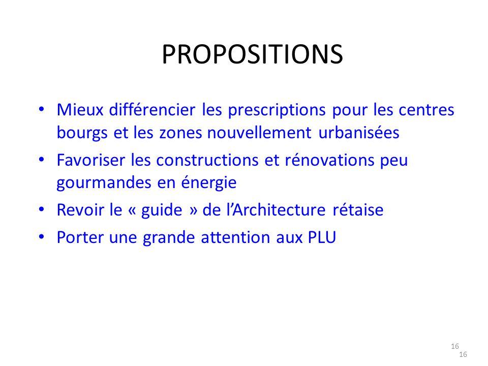 PROPOSITIONS Mieux différencier les prescriptions pour les centres bourgs et les zones nouvellement urbanisées.