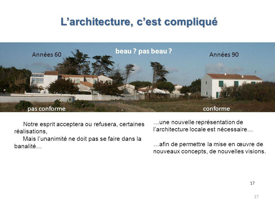 L'architecture, c'est compliqué