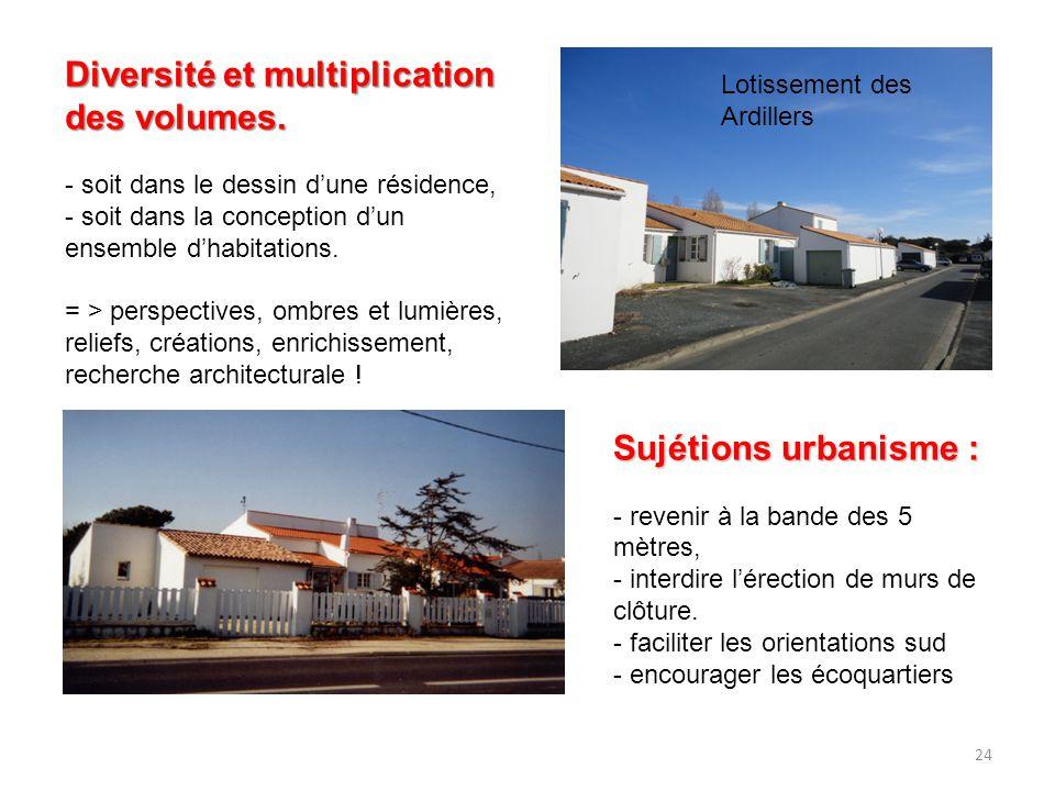 Diversité et multiplication des volumes.