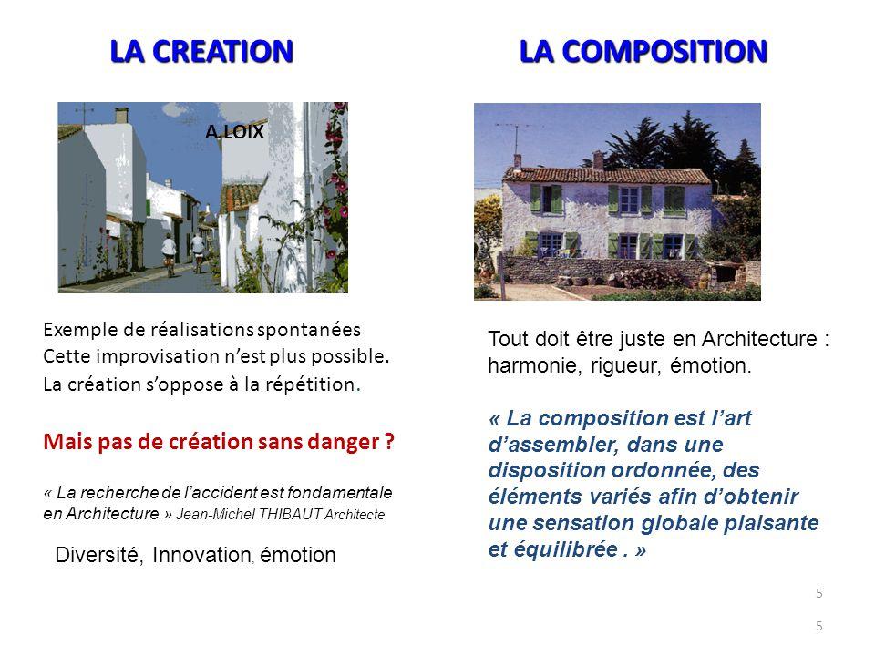 LA CREATION LA COMPOSITION « Mais pas de création sans danger A LOIX