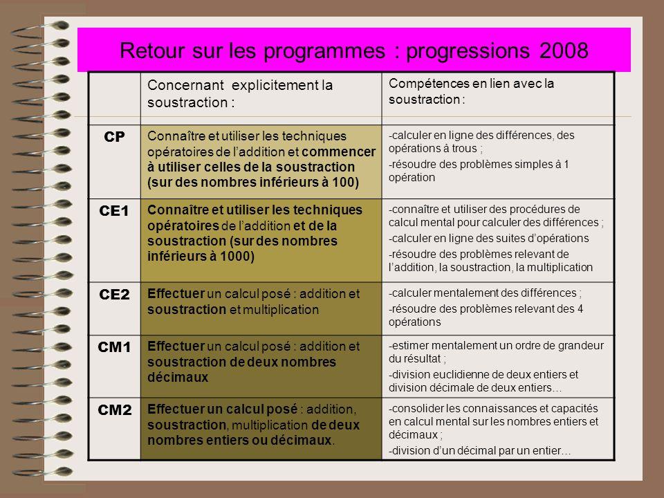 Retour sur les programmes : progressions 2008