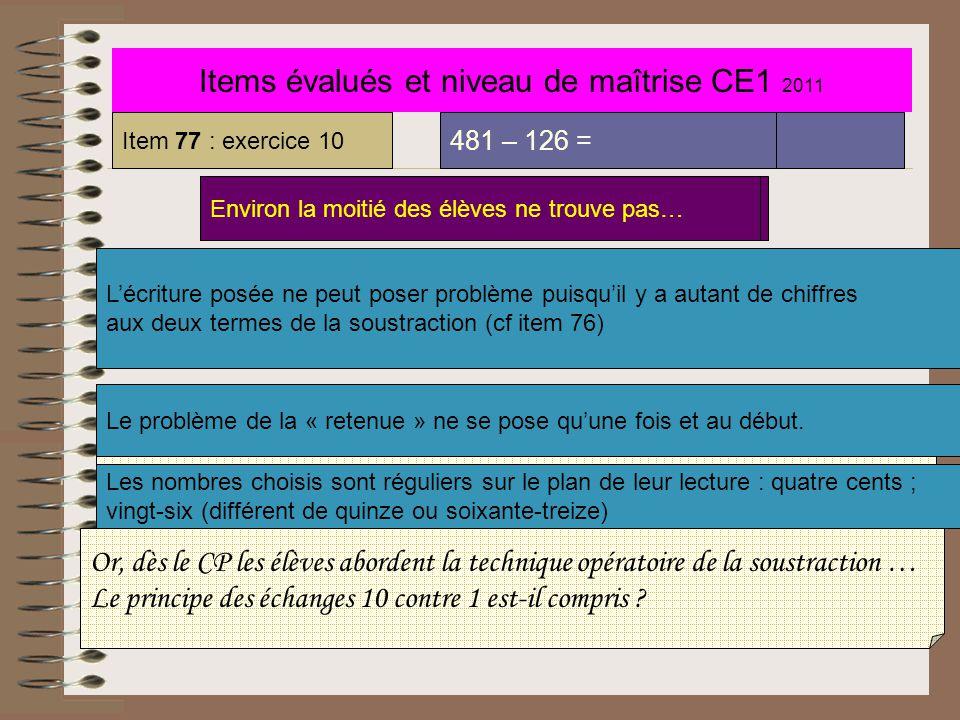 Items évalués et niveau de maîtrise CE1 2011