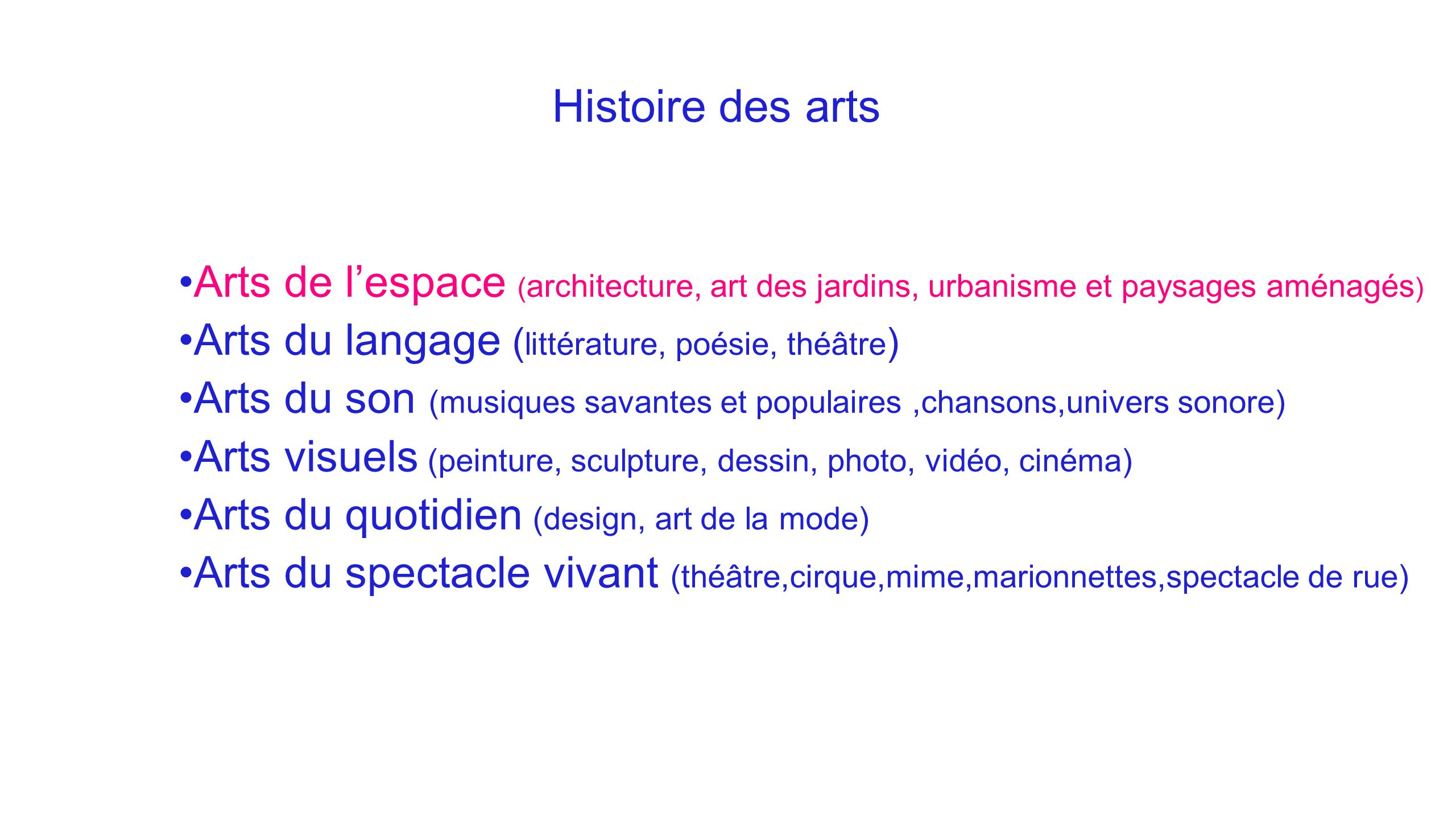 Histoire des arts Arts de l'espace (architecture, art des jardins, urbanisme et paysages aménagés) Arts du langage (littérature, poésie, théâtre)