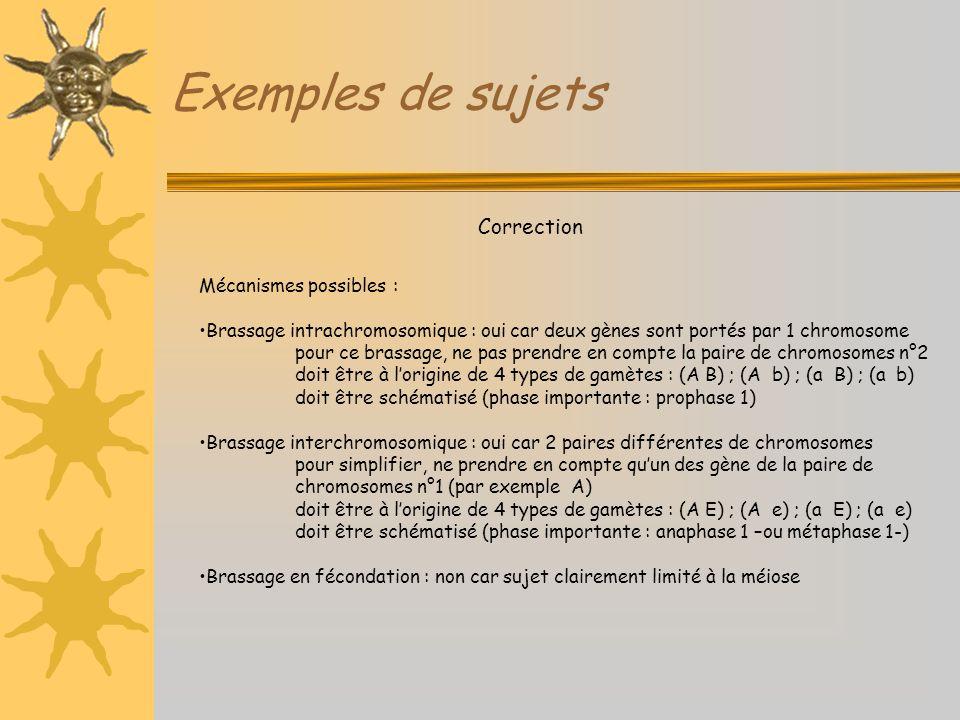 Exemples de sujets Correction Mécanismes possibles :