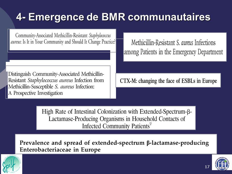 4- Emergence de BMR communautaires