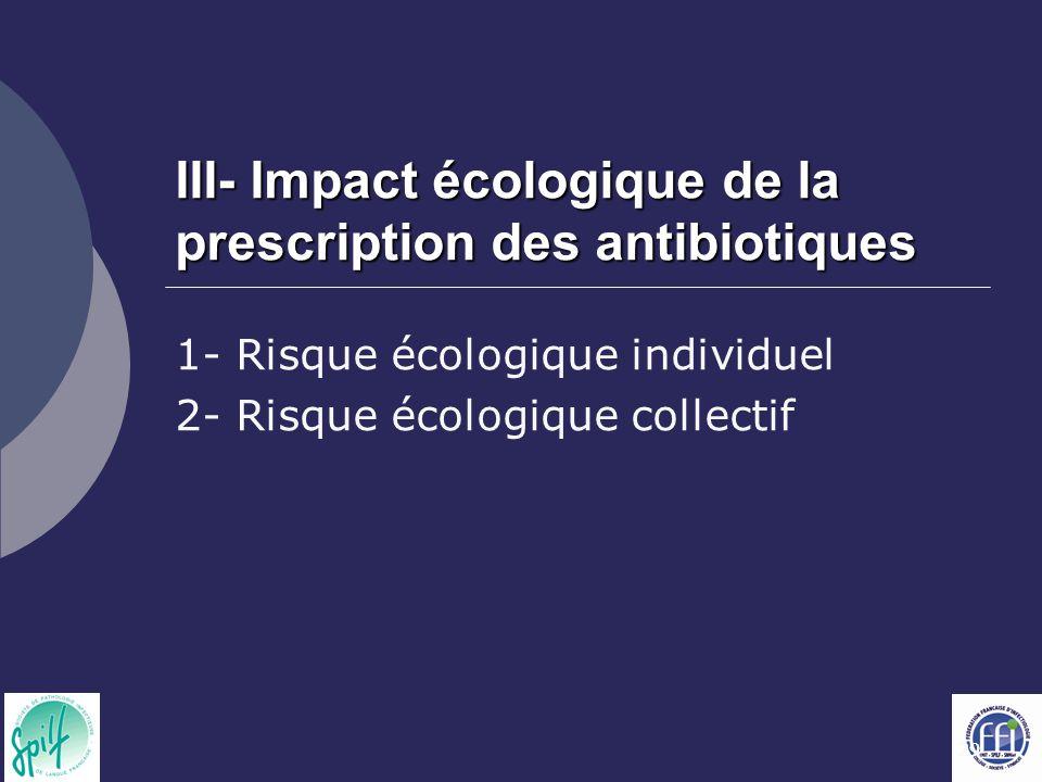III- Impact écologique de la prescription des antibiotiques