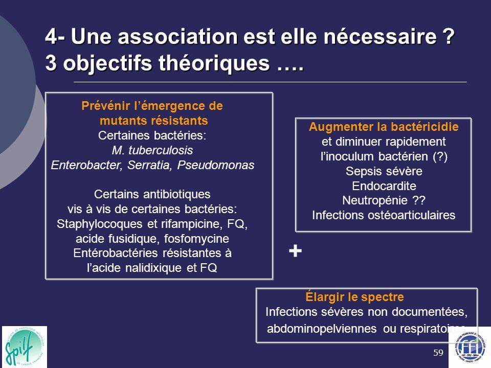 4- Une association est elle nécessaire 3 objectifs théoriques ….