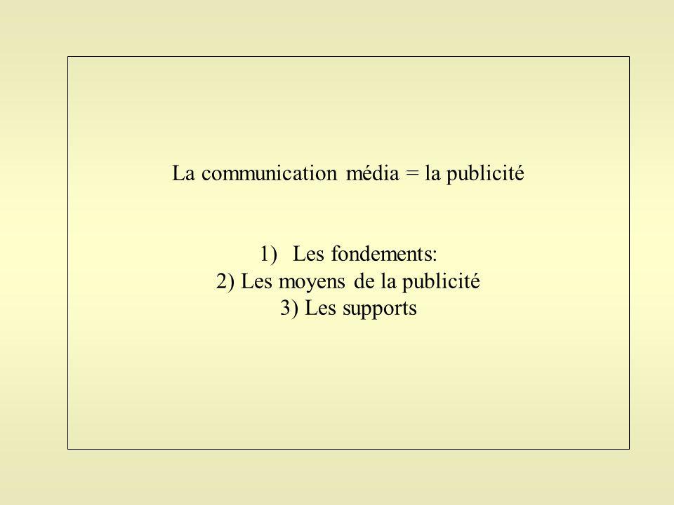 La communication média = la publicité