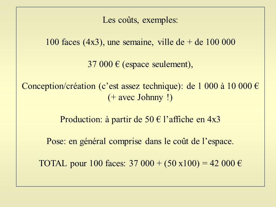 100 faces (4x3), une semaine, ville de + de 100 000
