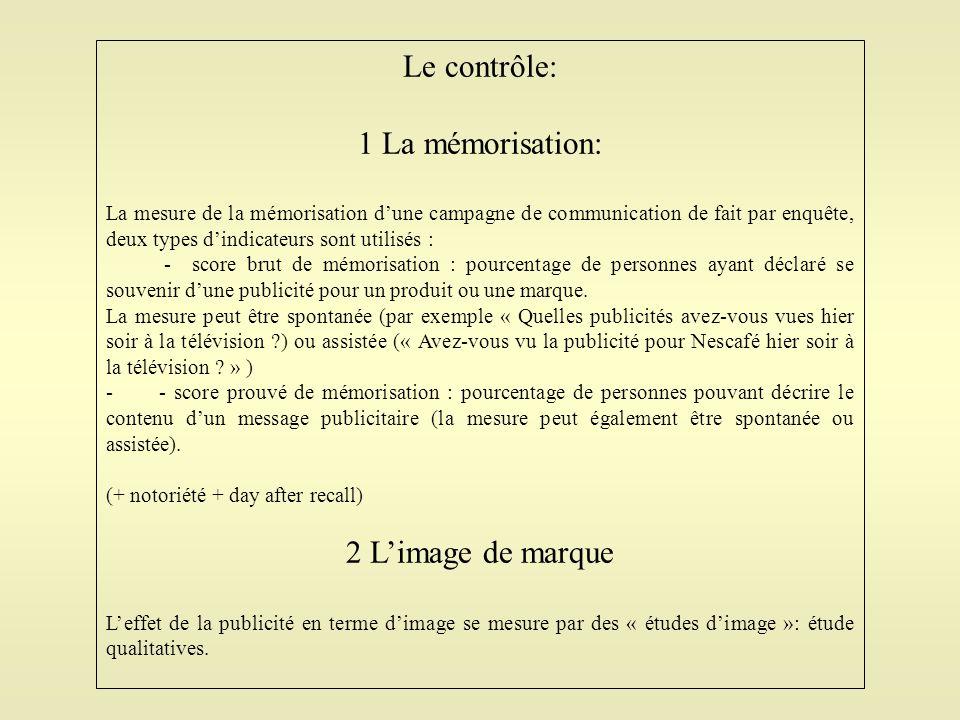 Le contrôle: 1 La mémorisation: 2 L'image de marque