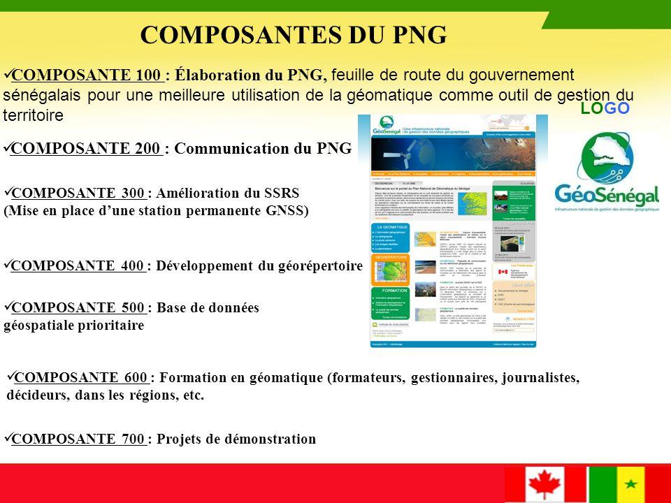 COMPOSANTES DU PNG