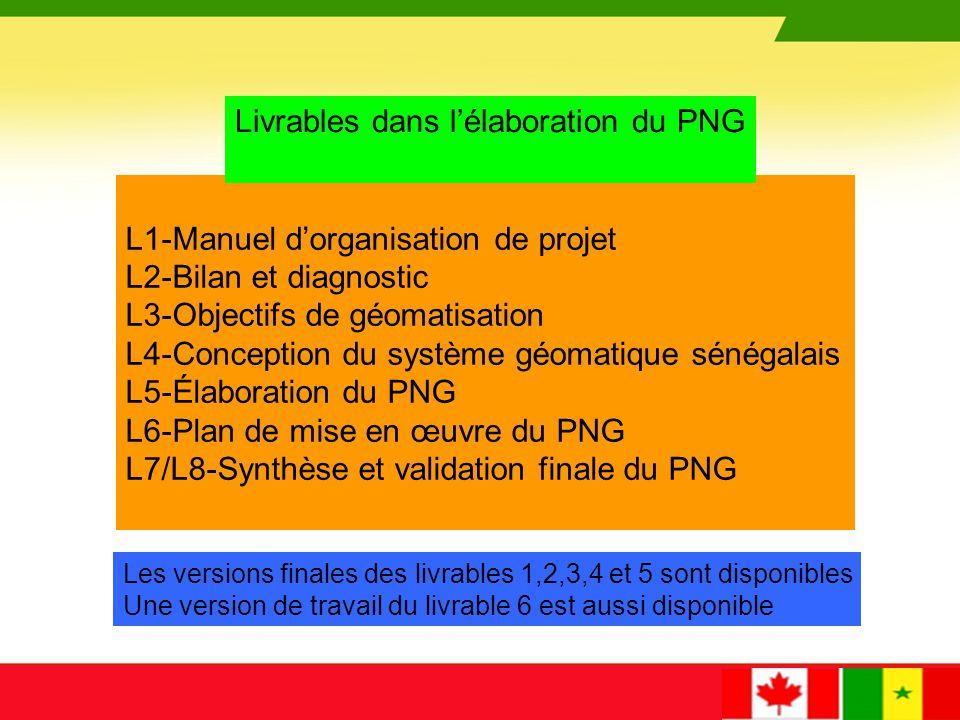 Livrables dans l'élaboration du PNG
