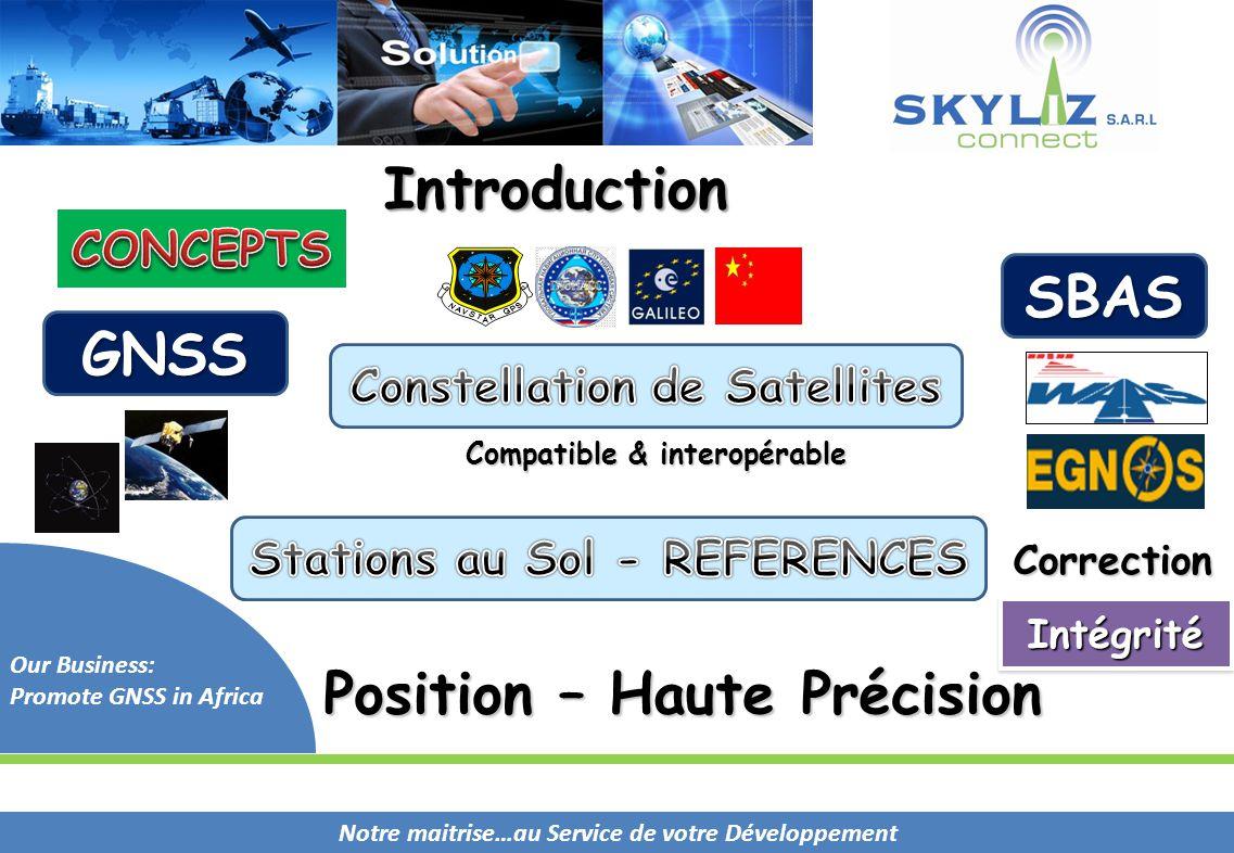 Introduction SBAS GNSS Position – Haute Précision