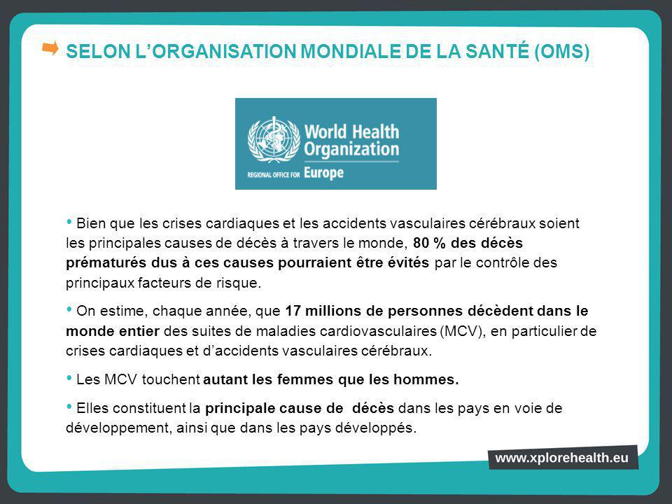 SELON L'ORGANISATION MONDIALE DE LA SANTÉ (OMS)