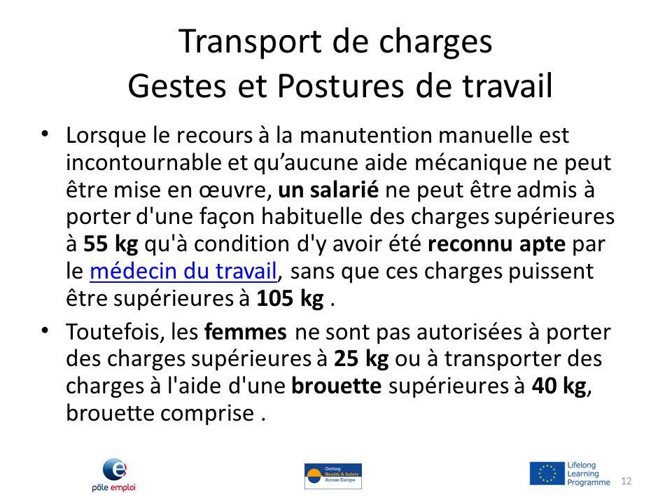 Transport de charges Gestes et Postures de travail