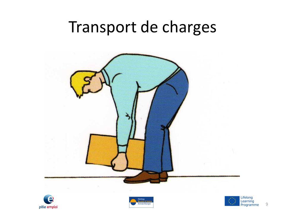 Transport de charges