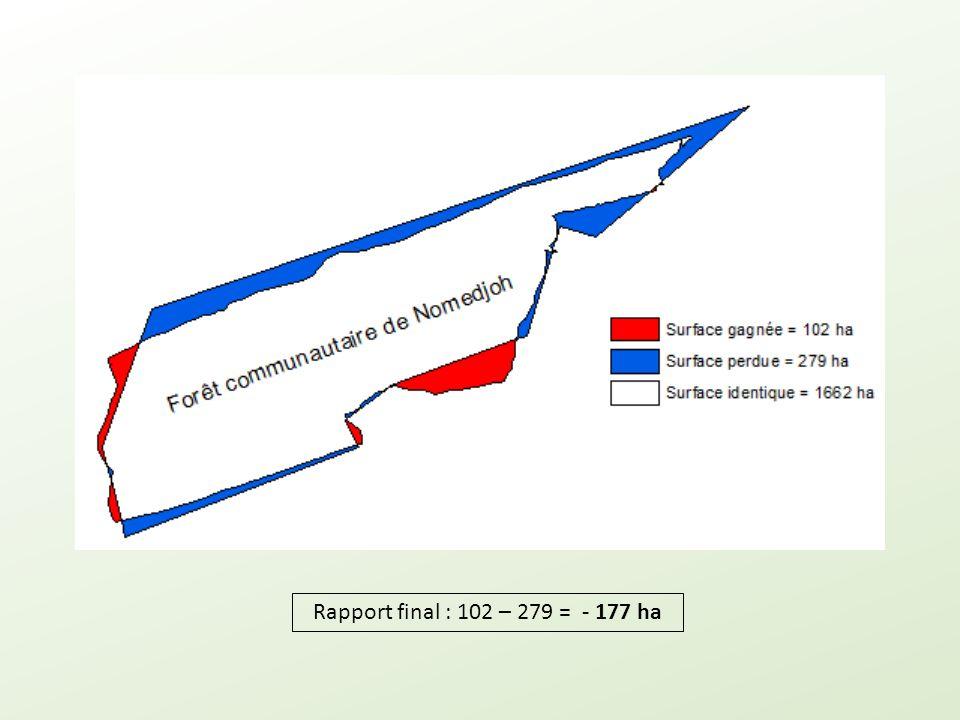 Rapport final : 102 – 279 = - 177 ha