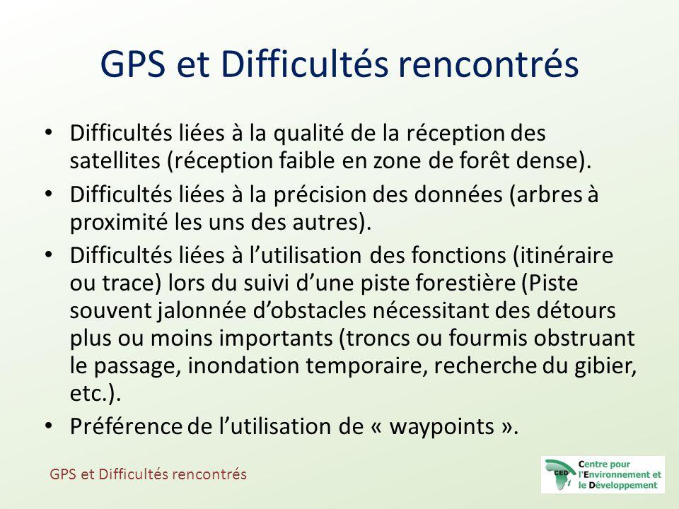 GPS et Difficultés rencontrés