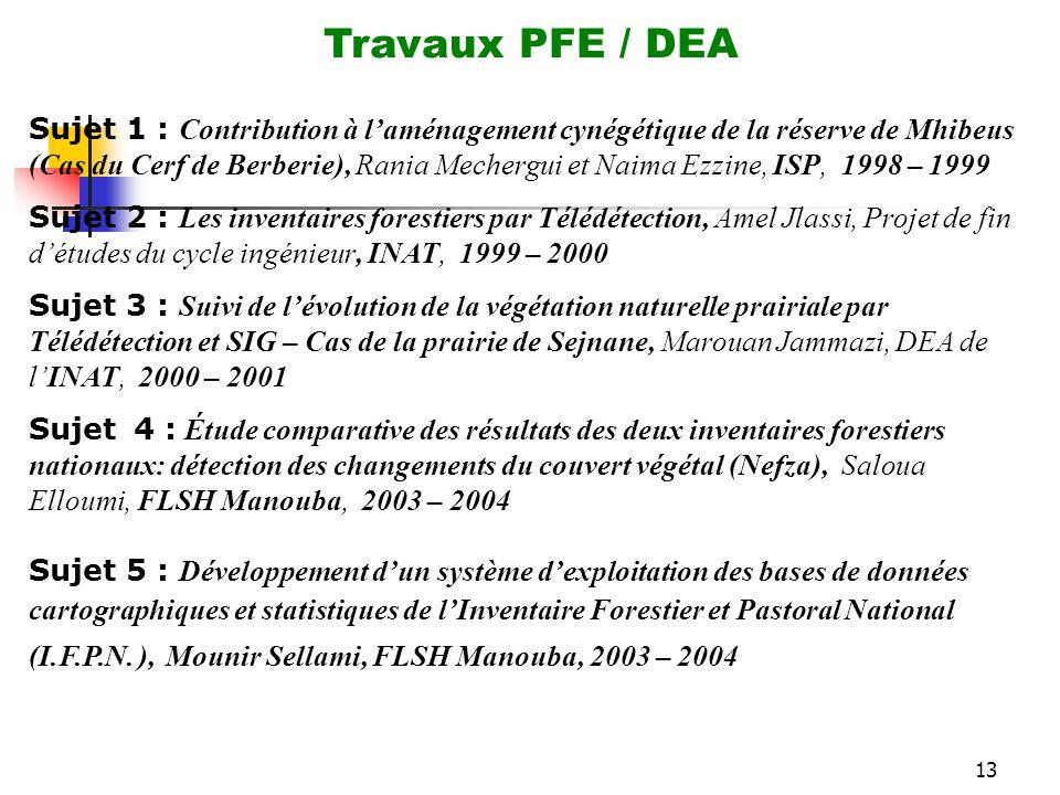 Travaux PFE / DEA