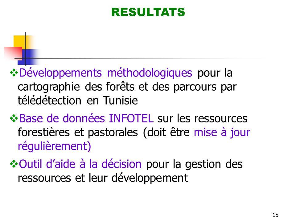 RESULTATS Développements méthodologiques pour la cartographie des forêts et des parcours par télédétection en Tunisie.