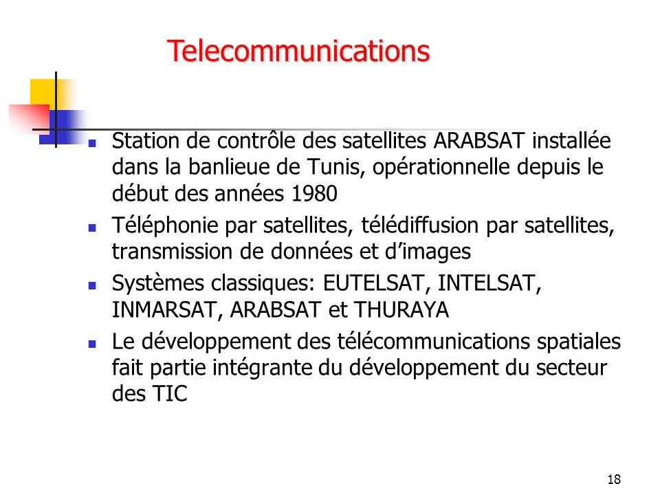Telecommunications Station de contrôle des satellites ARABSAT installée dans la banlieue de Tunis, opérationnelle depuis le début des années 1980.