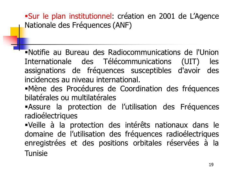 Sur le plan institutionnel: création en 2001 de L'Agence Nationale des Fréquences (ANF)