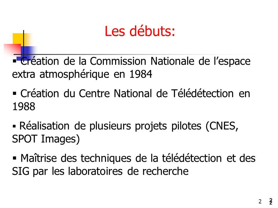 Les débuts: Création de la Commission Nationale de l'espace extra atmosphérique en 1984. Création du Centre National de Télédétection en 1988.