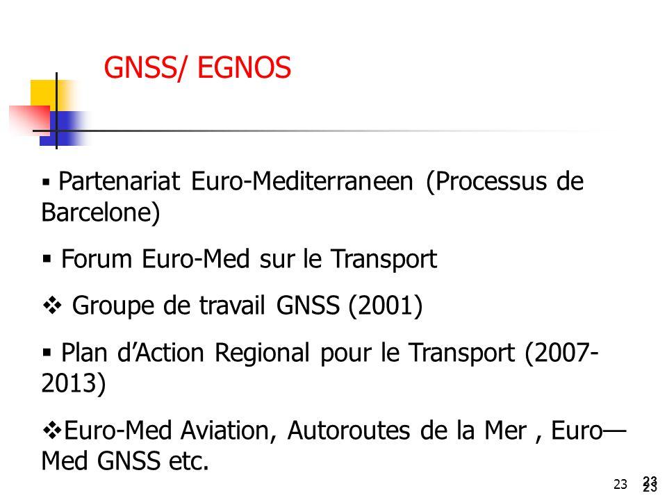 GNSS/ EGNOS Forum Euro-Med sur le Transport