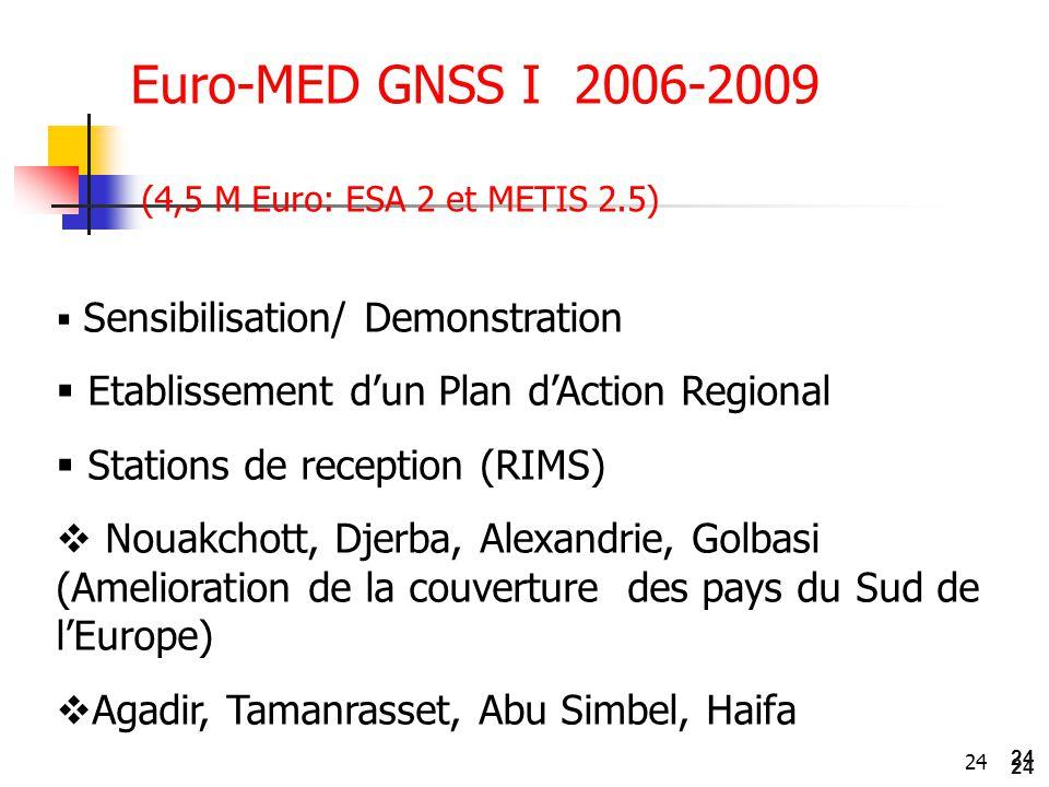Euro-MED GNSS I 2006-2009 Etablissement d'un Plan d'Action Regional