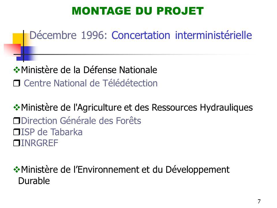 Décembre 1996: Concertation interministérielle