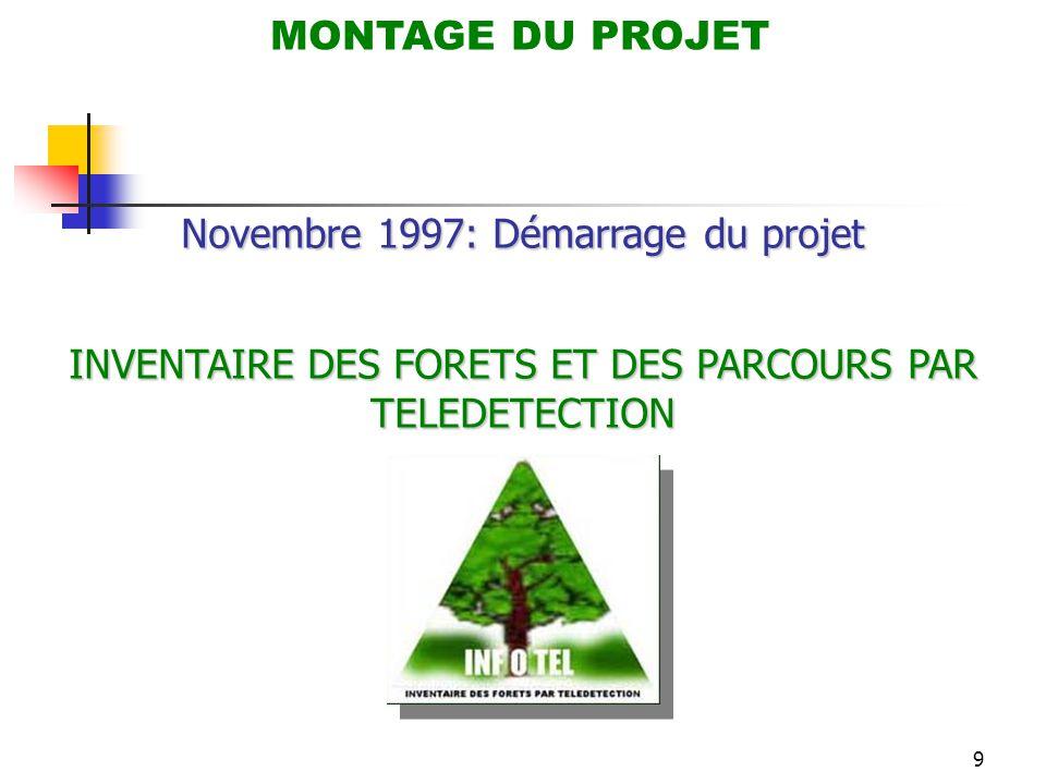 Novembre 1997: Démarrage du projet