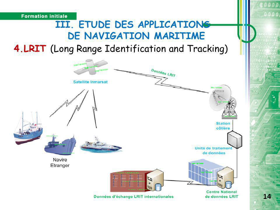 III. ETUDE DES APPLICATIONS DE NAVIGATION MARITIME