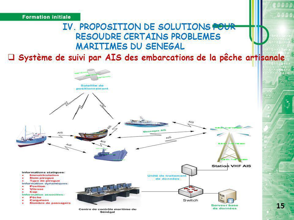 IV. PROPOSITION DE SOLUTIONS POUR RESOUDRE CERTAINS PROBLEMES MARITIMES DU SENEGAL