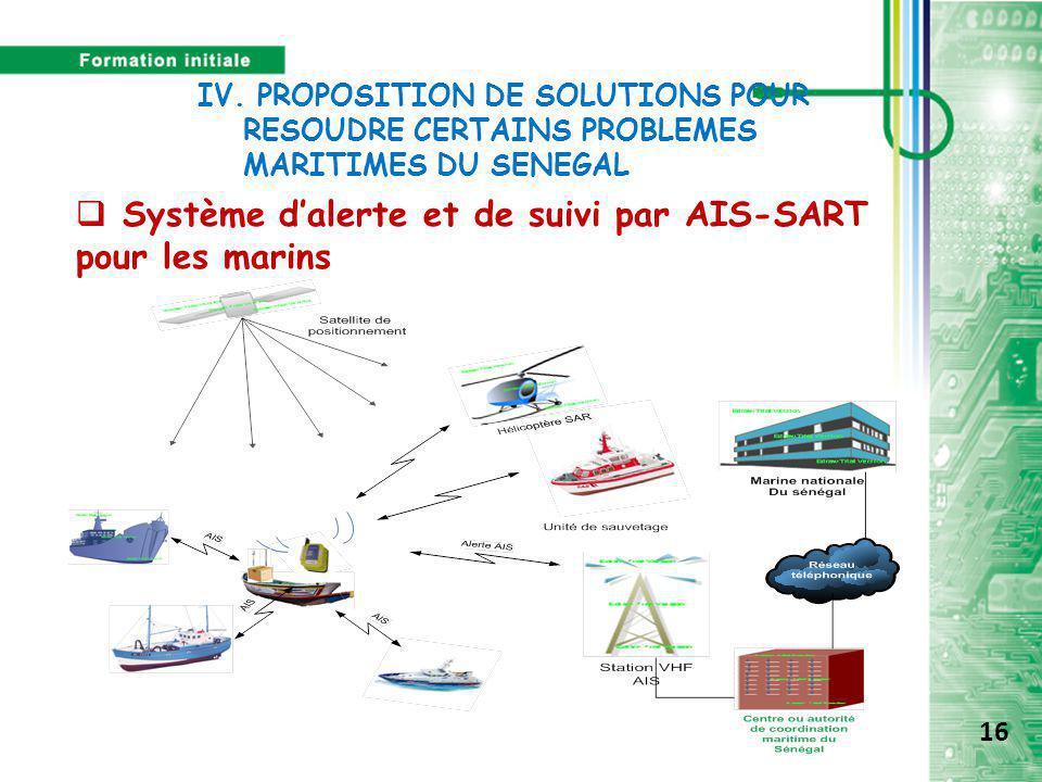 Système d'alerte et de suivi par AIS-SART pour les marins