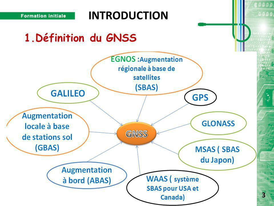 INTRODUCTION Définition du GNSS 3
