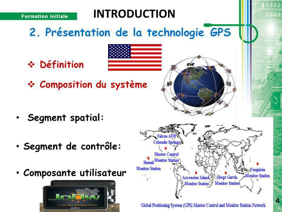 INTRODUCTION 2. Présentation de la technologie GPS Définition