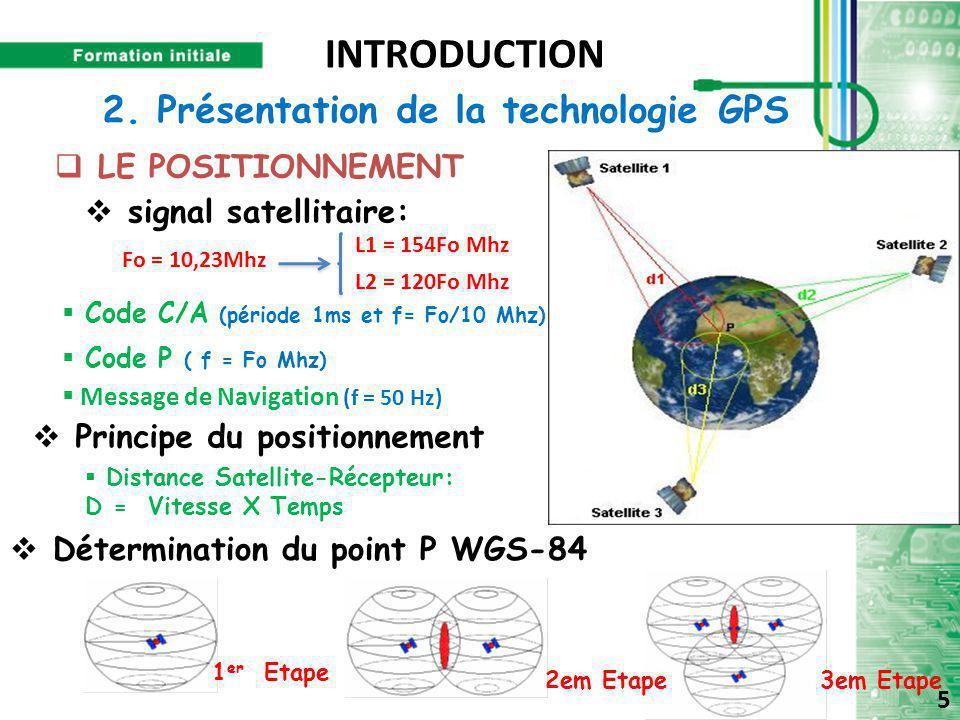 2. Présentation de la technologie GPS