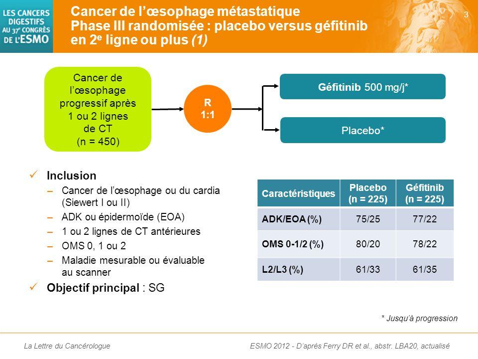 Cancer de l'œsophage métastatique Phase III randomisée : placebo versus géfitinib en 2e ligne ou plus (2)