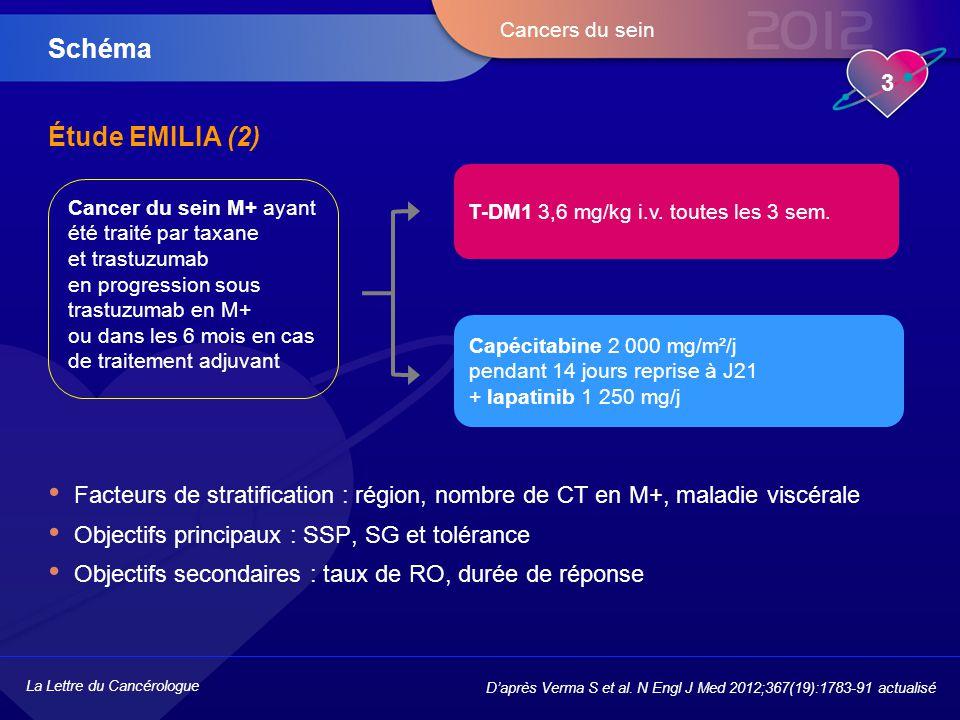 Schéma Étude EMILIA (2) T-DM1 3,6 mg/kg i.v. toutes les 3 sem.